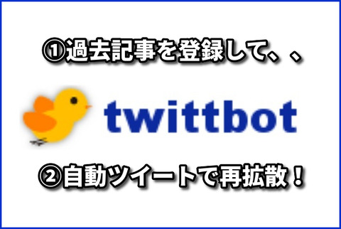 【tool+】過去記事をtwittbotで再拡散!PV爆上げ!