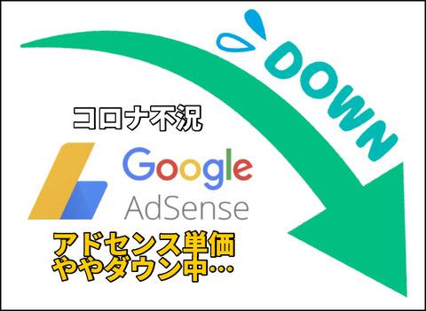 【コロナウイルス】緊急事態宣言→AdSense単価も少しダウン