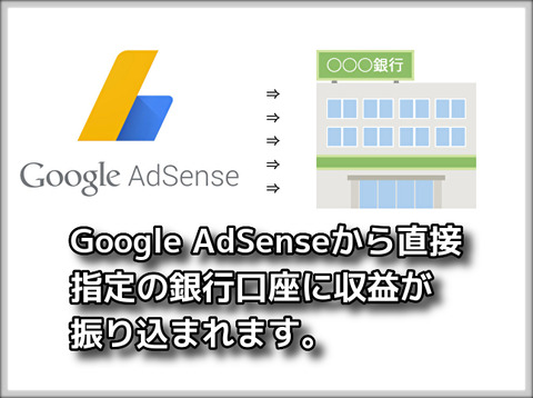 【tool+】Google AdSenseからの入金関連の事。銀行口座の設定など・・
